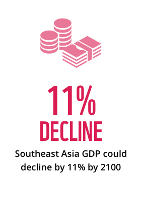 Southeast Asia GDP could decline by 11% annually by 2100