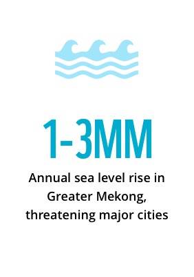 10-20mm annual sea level rise in Greater Mekong, threatening major cities